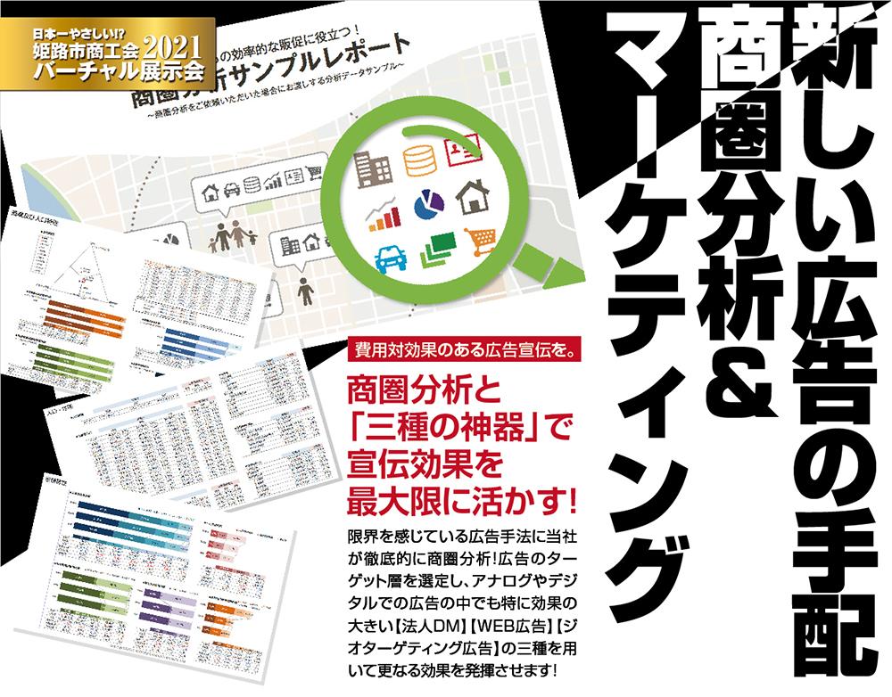 新しい広告の手配、商圏分析&マーケティング
